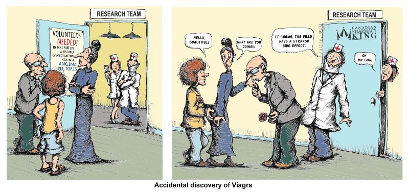 Viagra and discovery cialis wikipedia indonesia encyclopedia