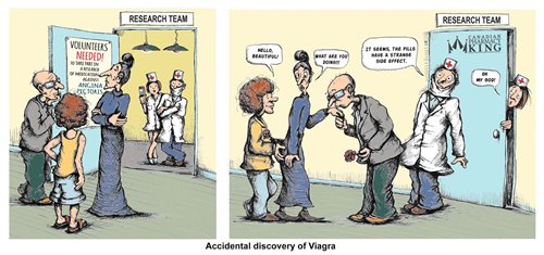 Accidental Discovery of Viagra