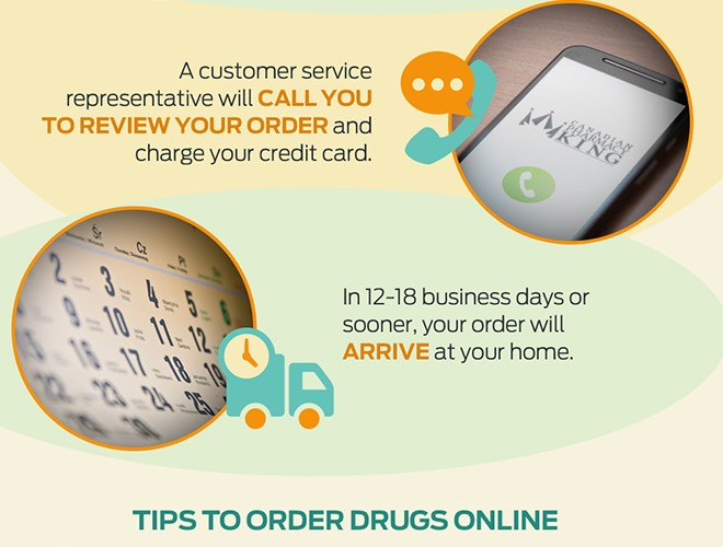 How to Order Drugs from Canada preview