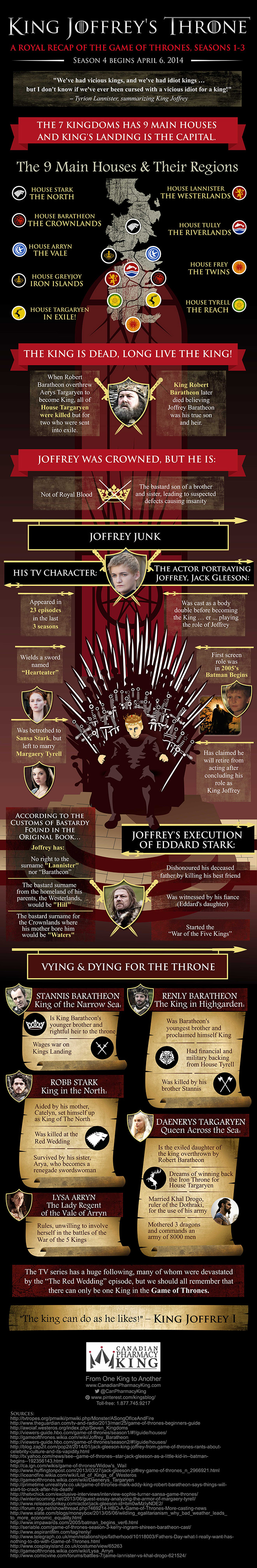 King Joffrey's Throne Infographic