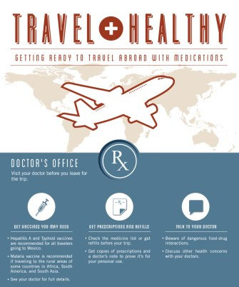 Travel Abroad with Medications preview