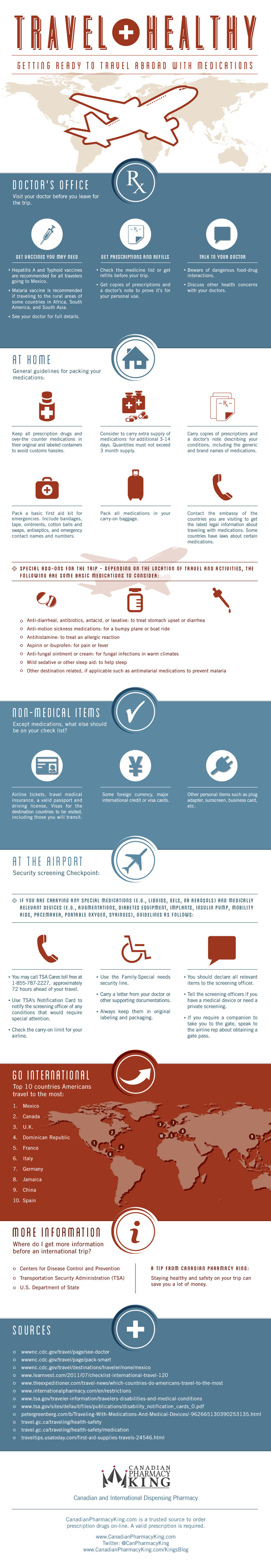 Travel Abroad with Medications