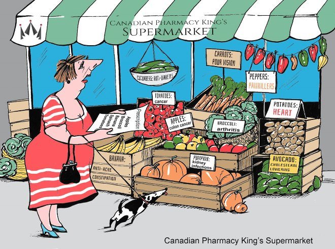 Canadian Pharmacy King's Supermarket