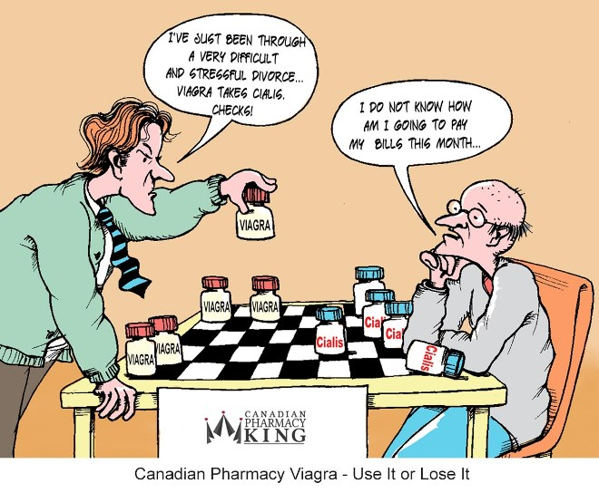 Canadian drug viagra