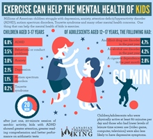 Exercise Can Help the Mental Health of Kids preview