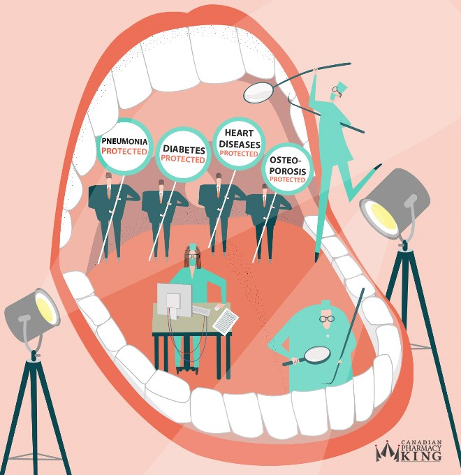 Ask Your Dentist How to Live Well
