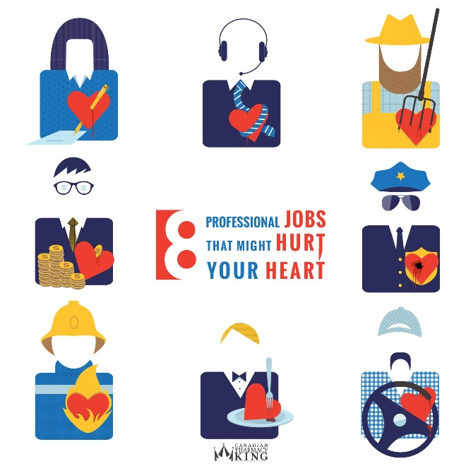 Is Your Job Hurting Your Heart?