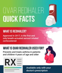 Qvar Redihaler Quick Facts