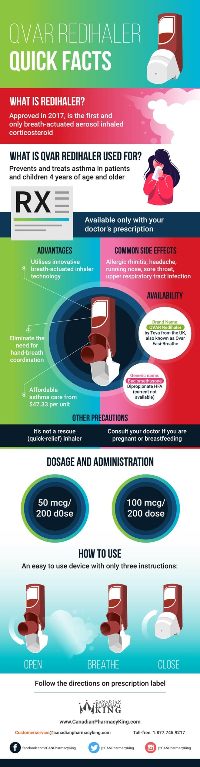 Qvar Redihaler Quick Facts Infographic