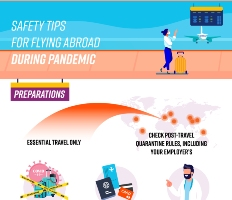 Safety Tips for Flying Abroad infographic
